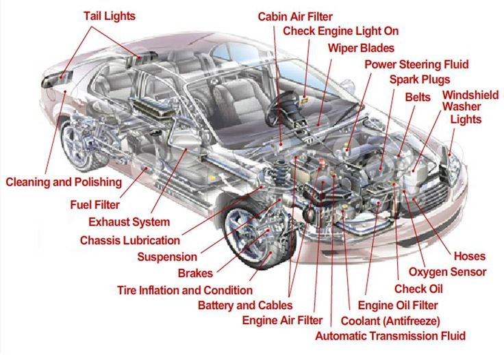 all automotive parts  Yahoo Image Search Results