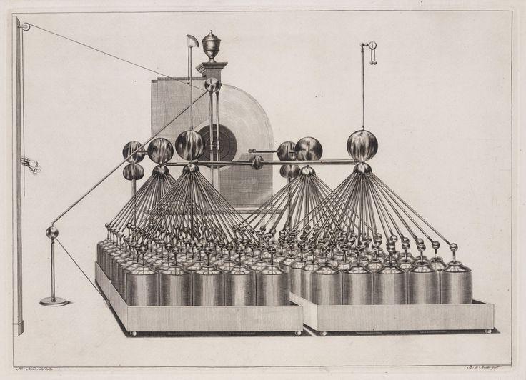 De electriseermachine van Van Marum met batterijen — Teylers Museum