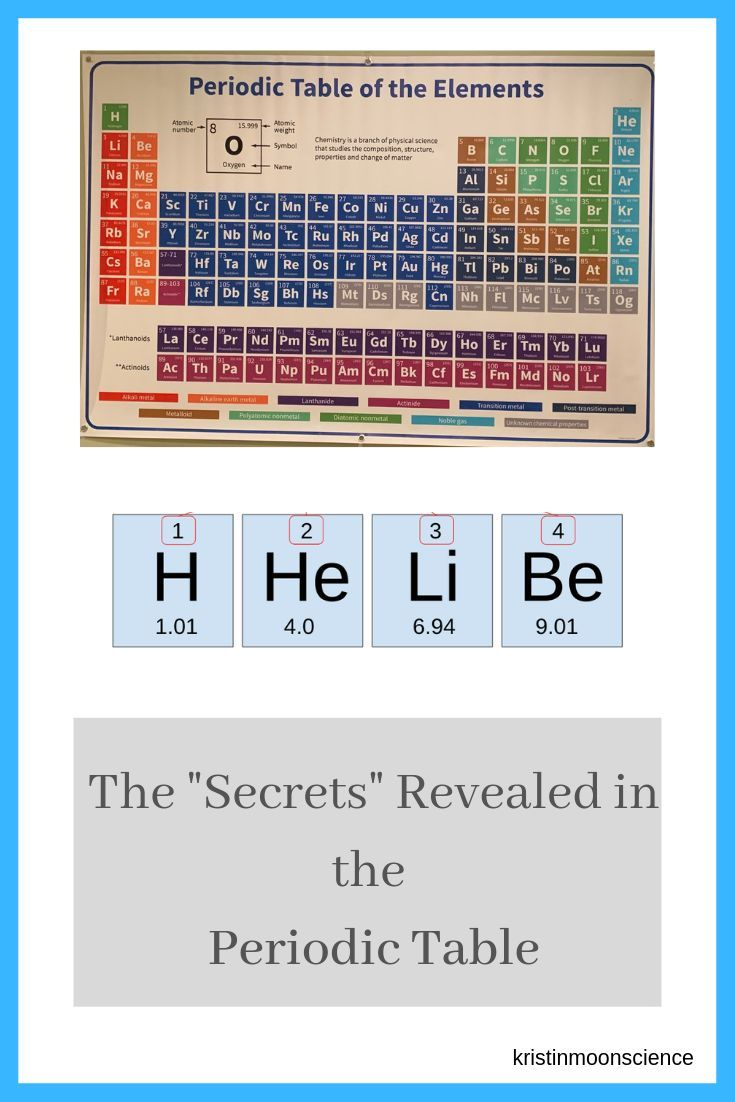 Pin On Chemistry Lessons And Resources