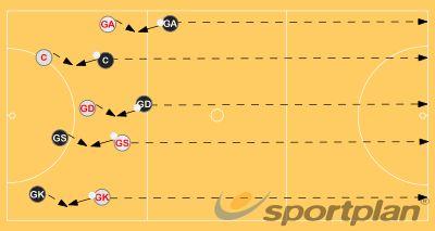 Ball Collection - Reflex Test :: Netball :: Sportplan
