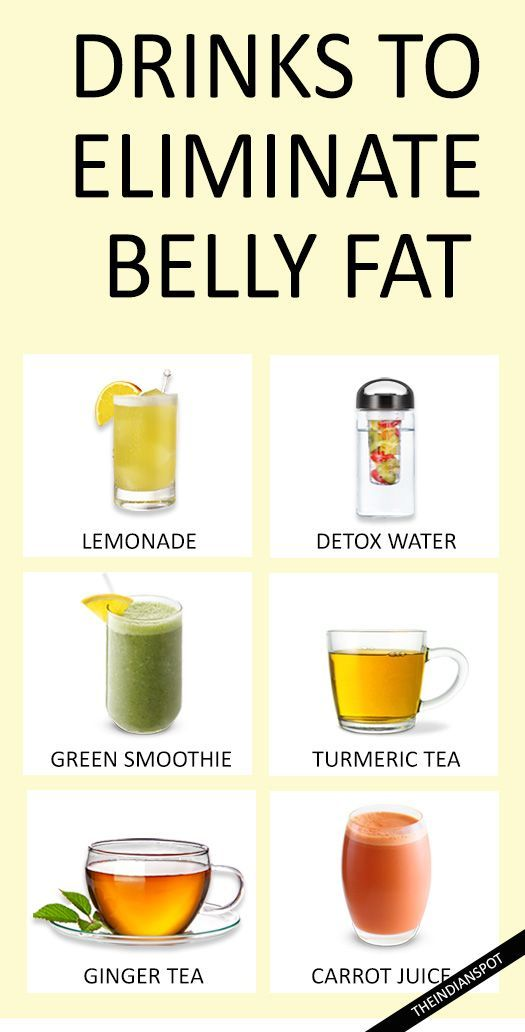 how to use rollers to reduce tummy