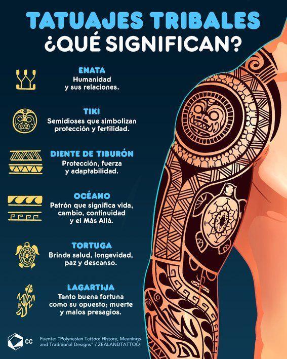 Infografía Del Significado De Los Tatuajes Tribales 1 Maoritattoos