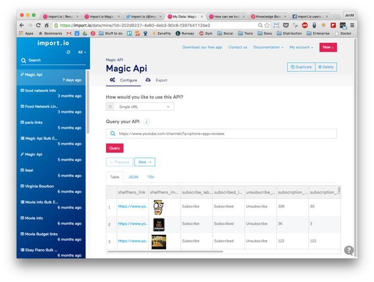 59 best Work - project - ANPA images on Pinterest - copy api blueprint accept header