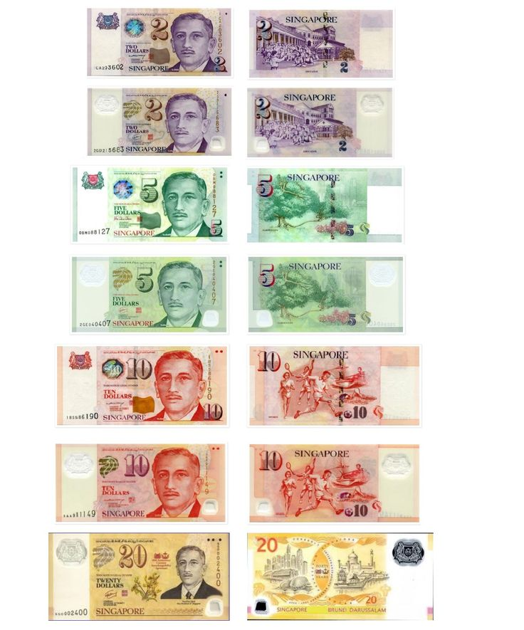 17 Best images about World Currency on Pinterest   Paper note, Toronto and Mexican peso Saudi Money 100