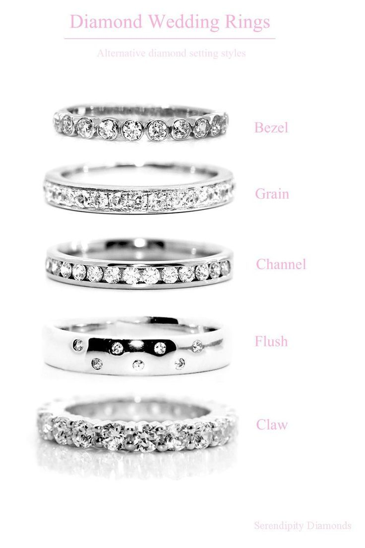 Ring Band Types Cincin Kawin Berlian Cincin Berlian Cincin Perkawinan