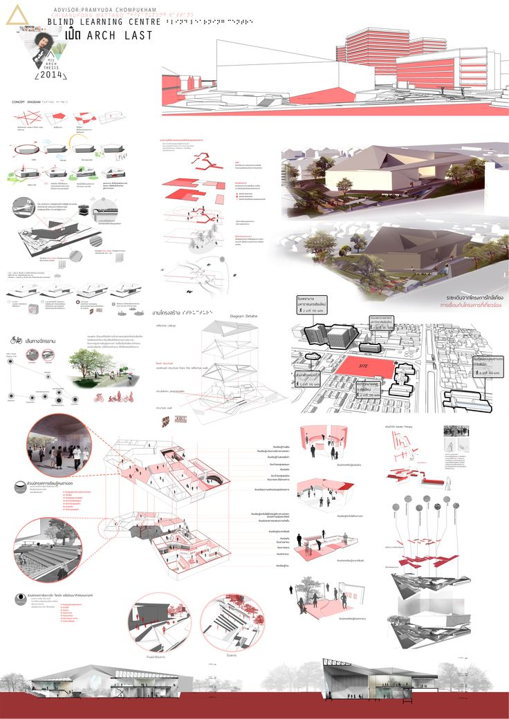 blind architecture thesis Architectural thesis – om shanti spiritual retreat centre submitted by : garima gupta chitkara school of planning and architecture components.