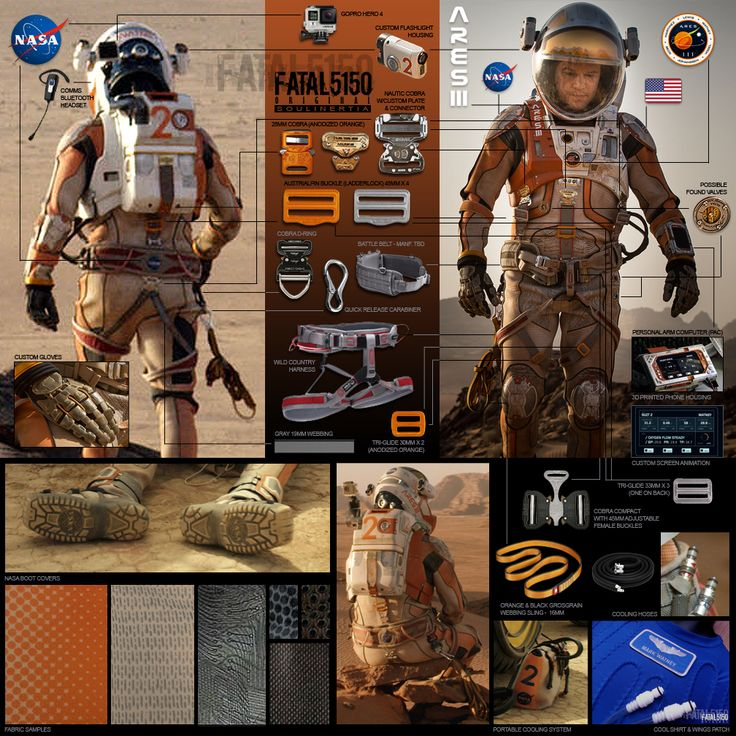 The Martian Space Suit - Forum where users are piecing together hardware used to make the suit.
