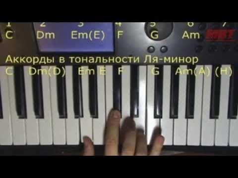 Музыкальные гармонии НЕ для чайников