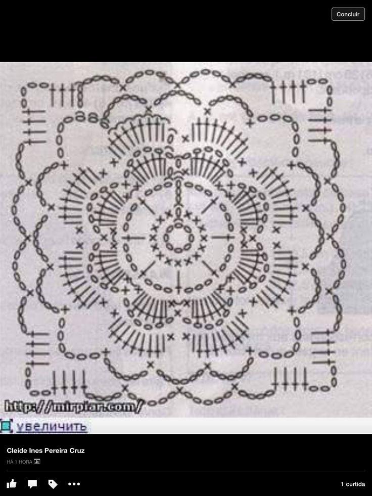 Gráfico blusinha square