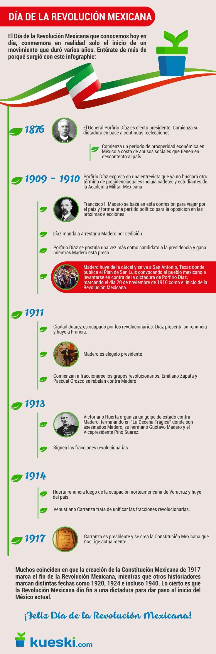 [INFOGRAFÍA] Disfruta de tu día libre y aprende más sobre la #RevoluciónMexicana