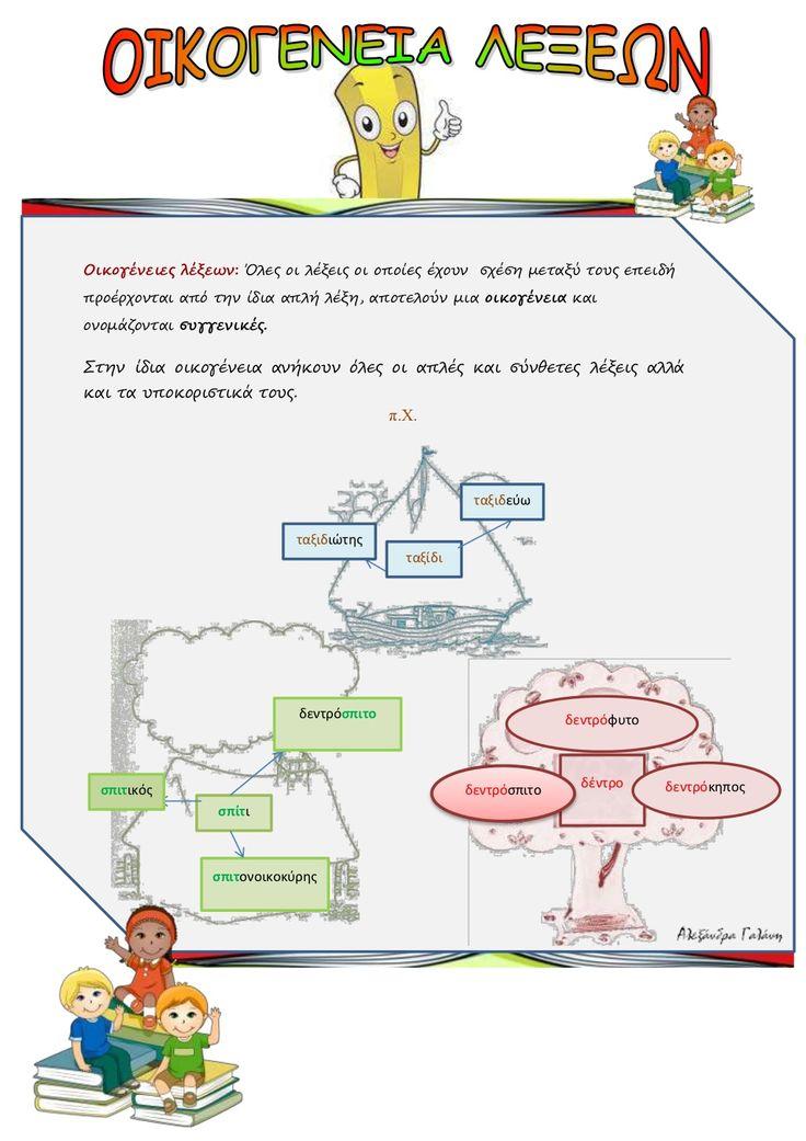 οικογενεια λεξεων by alexadra71 via slideshare