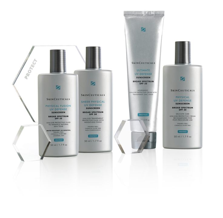 Protect against photoaging and skin cancer