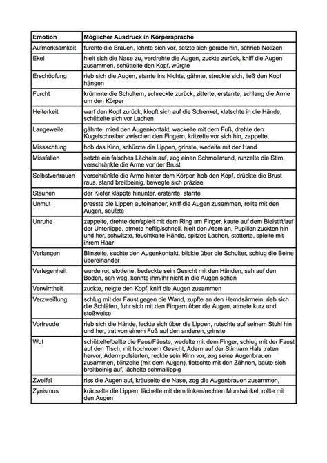 Tabelle - Emotionen in Körpersprache