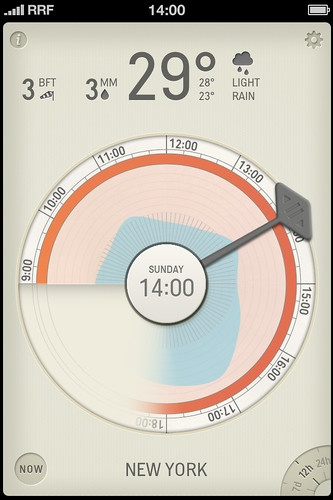 Partly Cloudy App  Displays The Weather Like A Clock