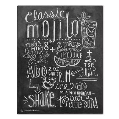 This design features a classic mojito recipe illustrated in chalk. It would make… More