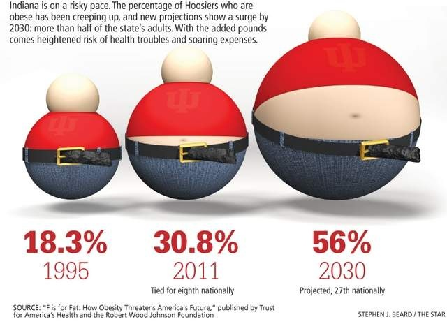 miss obesity and weight loss goal Don't miss this the obesity paradox  you've reached your weight-loss goal  bmi has long been used as a way to define obesity in the united states,.