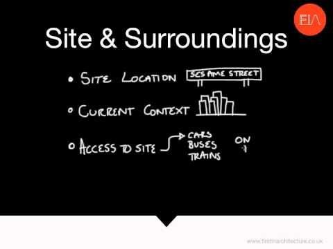 Architectural Site Analysis Part 1 - The Checklist