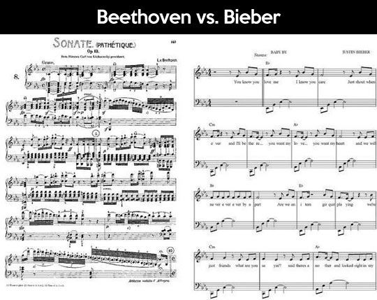 Beethoven vs. Bieber... I think the picture speaks for itself