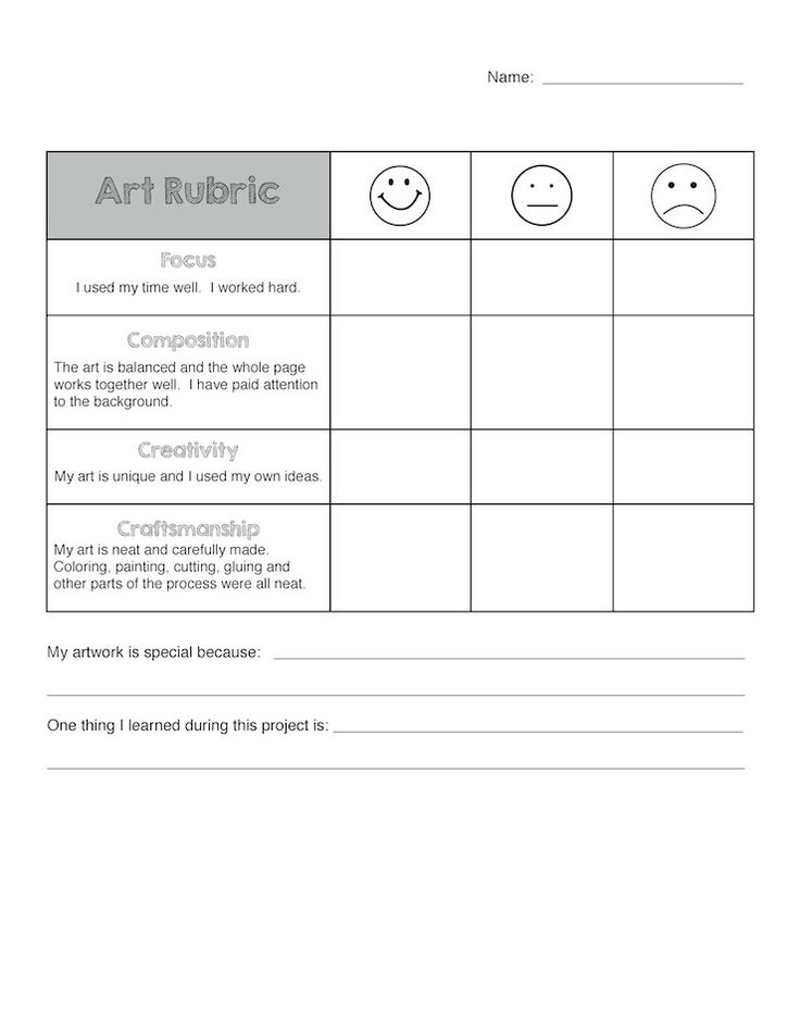 Art Rubric for Elementary (Art is Basic)