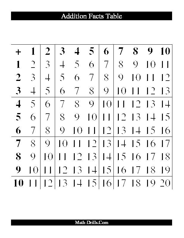 16 besten Math-Drill.com Bilder auf Pinterest | Beschulung zu hause ...