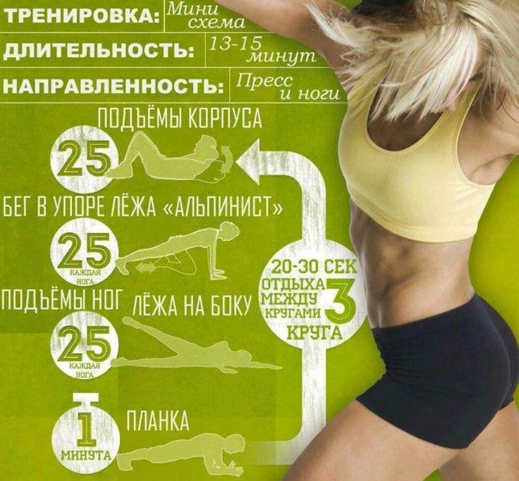 Тренировки на интенсивное похудение