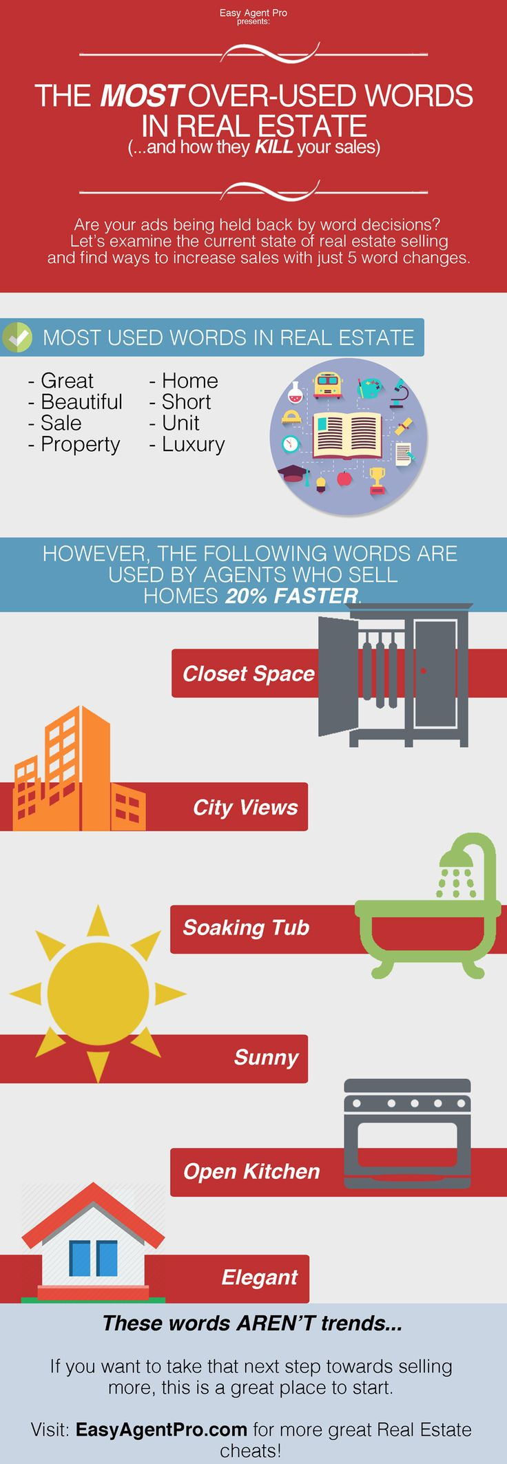 Best 25+ Real estate ads ideas only on Pinterest