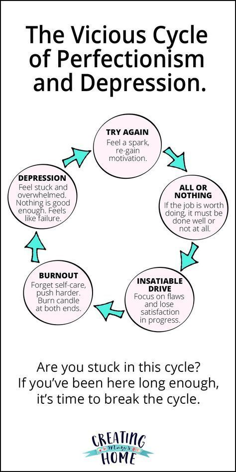 The Vicious Cycle of Perfectionism and Depression