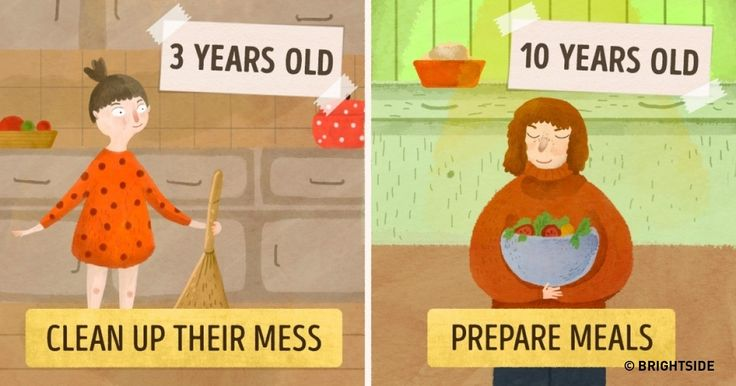 The ultimate list of kitchen chores for kids aged 2 to 12. According tothe Montessori method ofteaching.