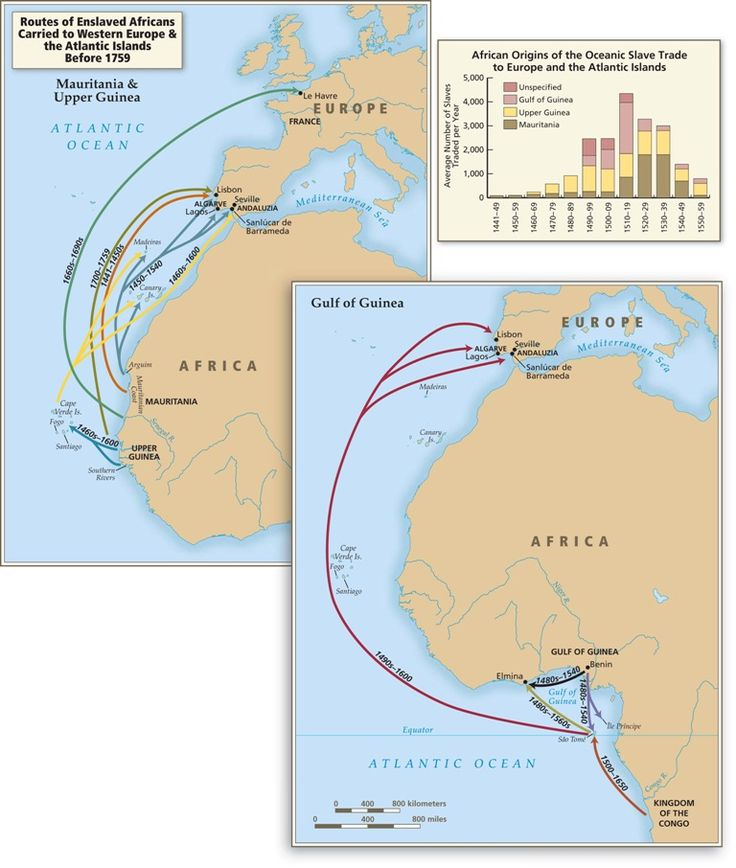 Old World Slave Trade Routes before 1759