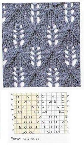 Для тех, кто вяжет спицами / Вязание спицами / Вязание для женщин спицами. Схемы