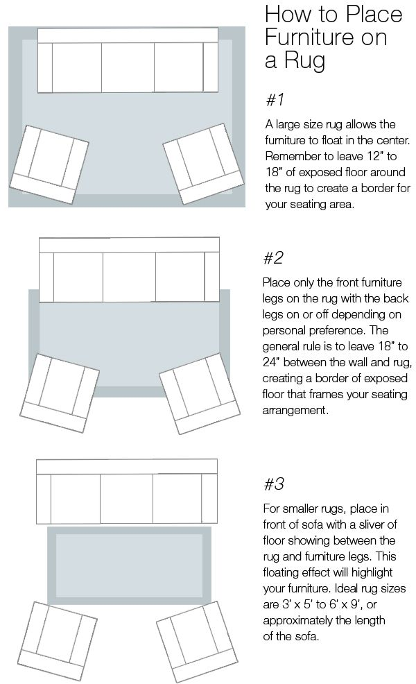 How To Place Furniture On Rugs, From Our Blog To You. Rug PlacementBoston  InteriorsFurniture ...