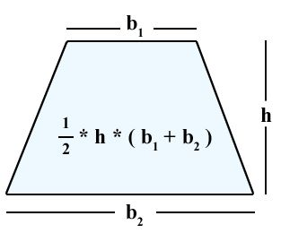 Image result for trapezoid area problems
