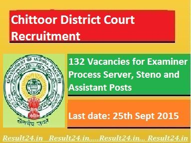 Chittoor District Court Recruitment 2015 Notice released for Server, assistant and steno posts. Candidates can apply through offline mode.