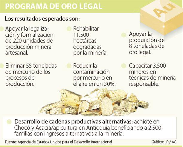 USaid se une con el Gobierno para la formalización de la minería de oro