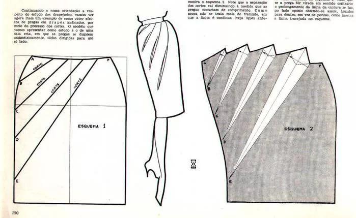 юбка на запах с драпировкой как моделировать: 13 тыс изображений найдено в Яндекс.Картинках