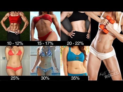 Body Fat Testing on Keto (Body Fat Percentage - Dexa Scan #1) - YouTube