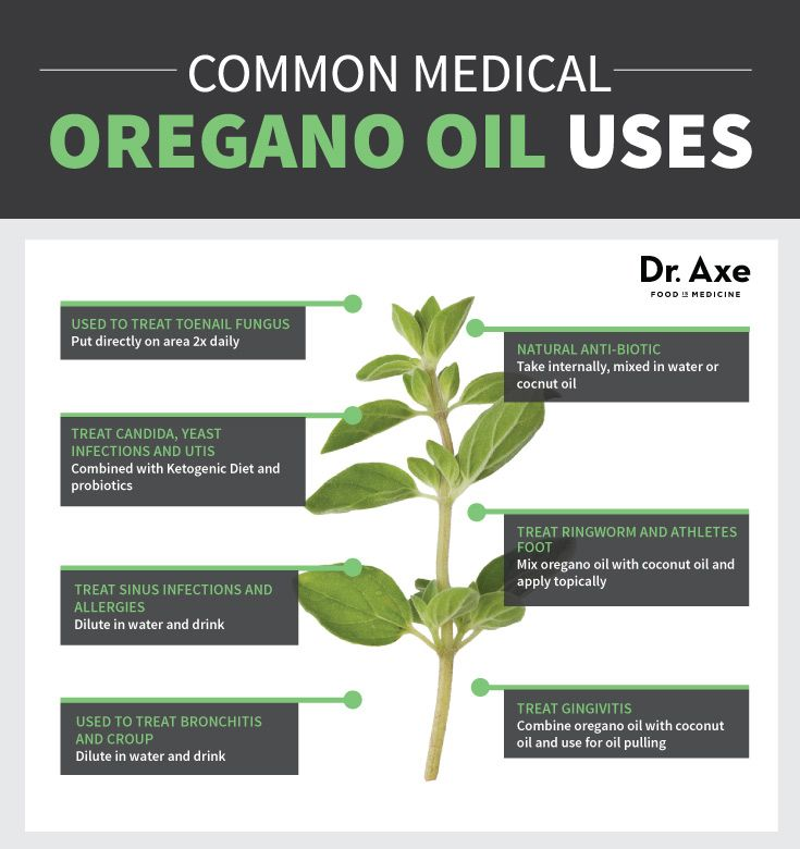 Oregano Oil Health Uses Chart Natural Medicine