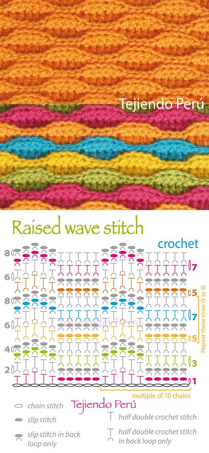 Crochet: textured wave stitch diagram!