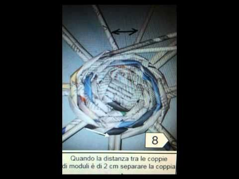 Tutorial Carta e oltre - 2. Intreccio base - YouTube
