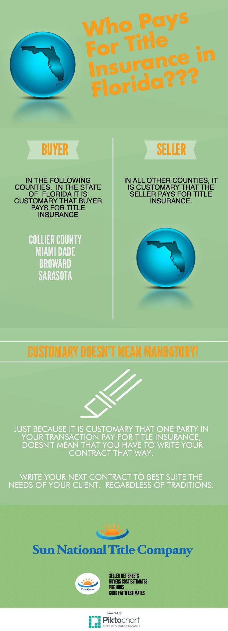 Cape Coral Title Insurance Company