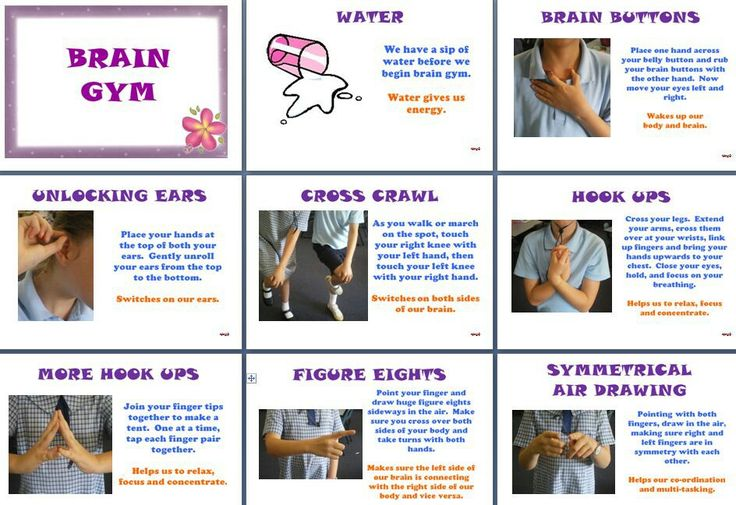 Brain Gym poster with illustrations & descriptions