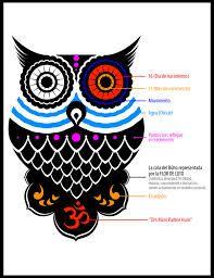 Ms de 25 ideas increbles sobre Dibujos de tatuaje de bho en