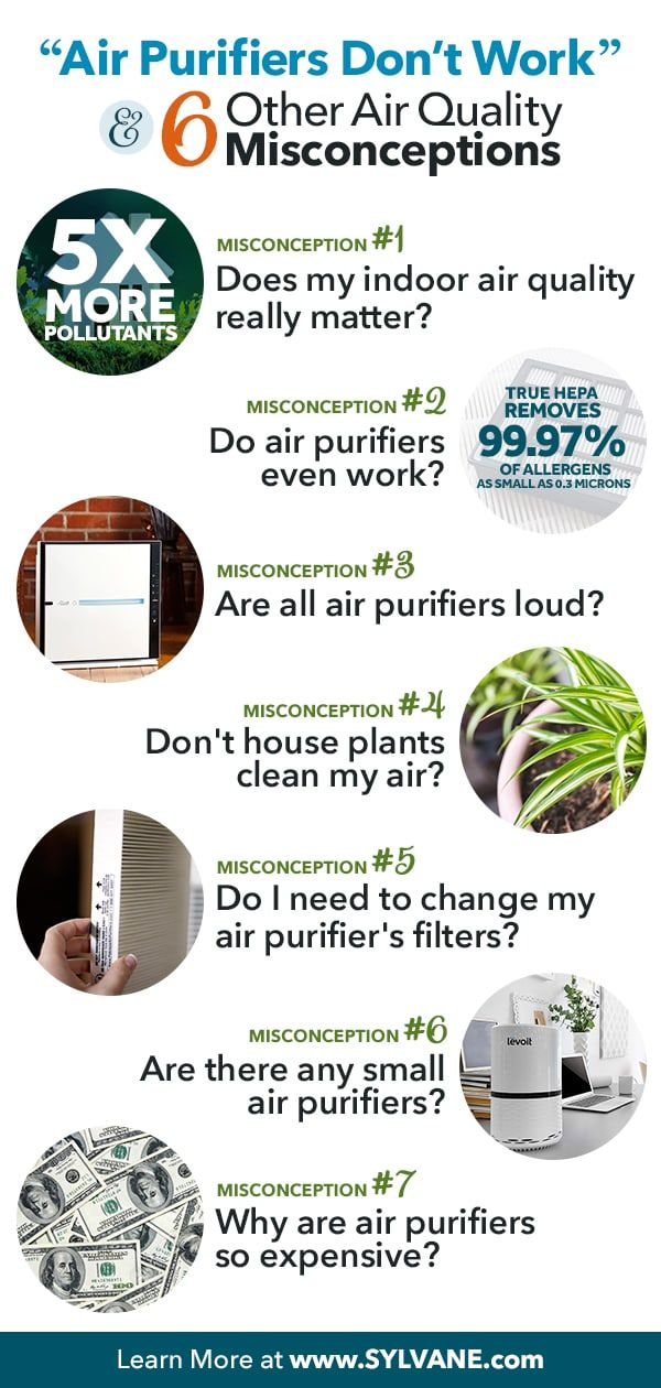 Air Purifiers Don T Work And 6 Other Air Quality Misconceptions