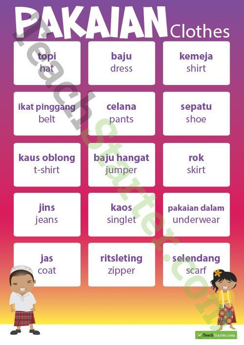 Clothes – Indonesian Language Poster Teaching Resource