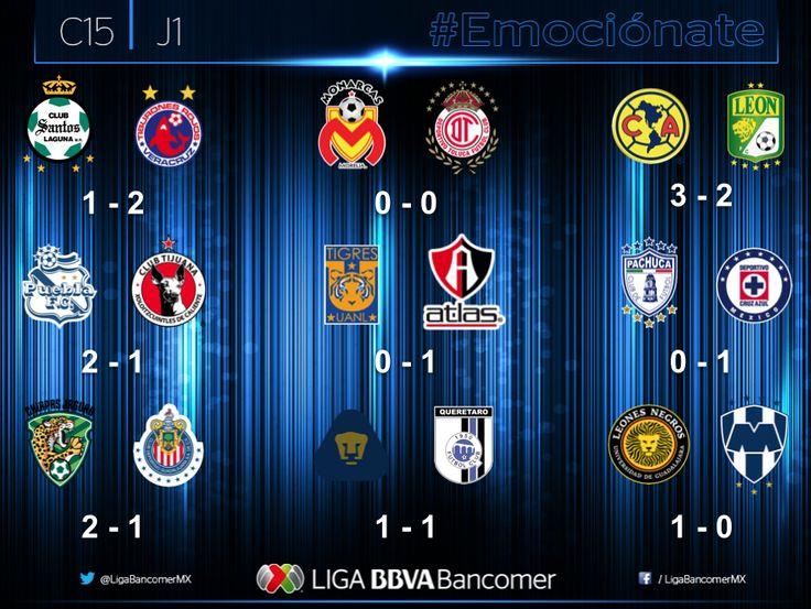 Resultados de la Primera Jornada de la Liga MX