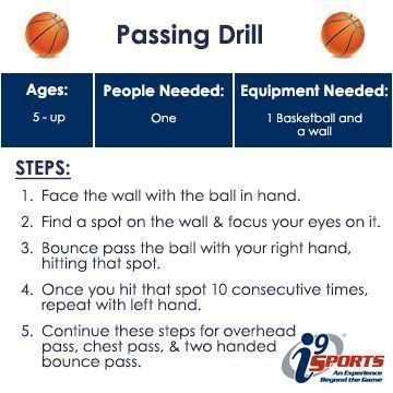 Basketball Tips! Passing is the language of teamwork! Good basketball communication will help your team thrive on the offensive end. - image is from i9 Sports | TSS Photography