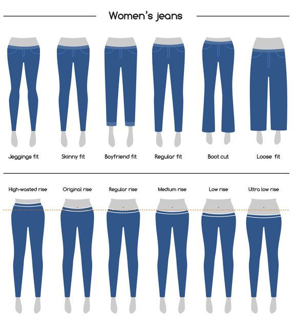 It fits, it suits you, perfect! Size charts for European and international jeans sizes. Convert a regular trouser size to a jeans size. Including the most important types of jeans and cuts.
