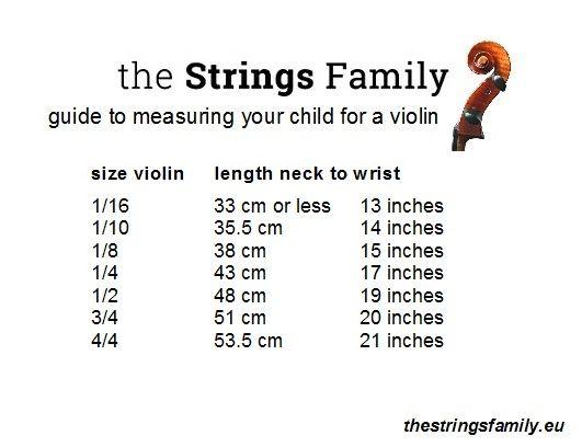 Violin Sizes FAQs