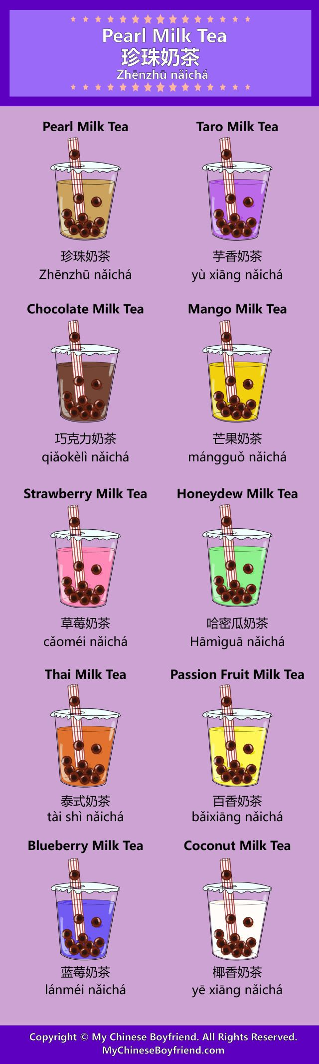 What flavor do you like your 珍珠奶茶 Bubble Tea? Here's a cool list of the many flavors you can get! :)