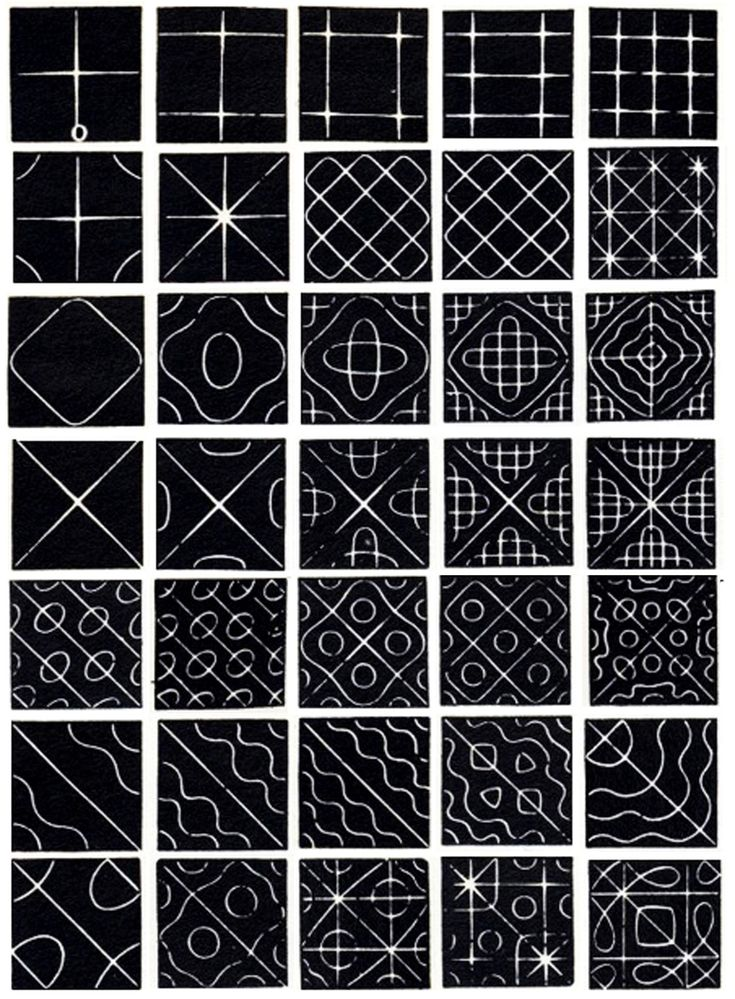 Reminiscent of Japanese sashiko stitching designs, actually....  A set of Chladni standing wave patterns generated in sand on the surface of a vibrating metal plate. The sand collects in the areas of t...